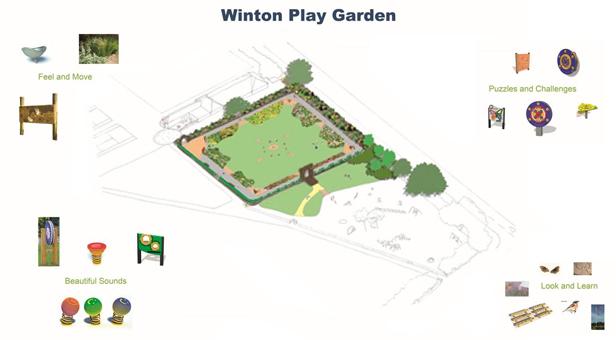 Winton-Play-Park