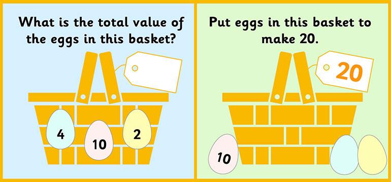 Easter number challenge