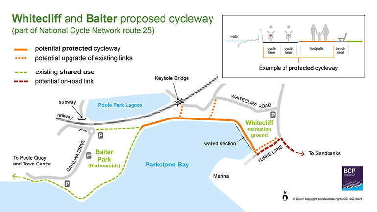 Whitecliff and Baiter map